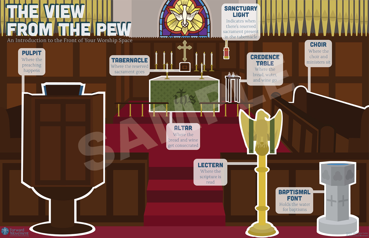 View from the Pew Infographic