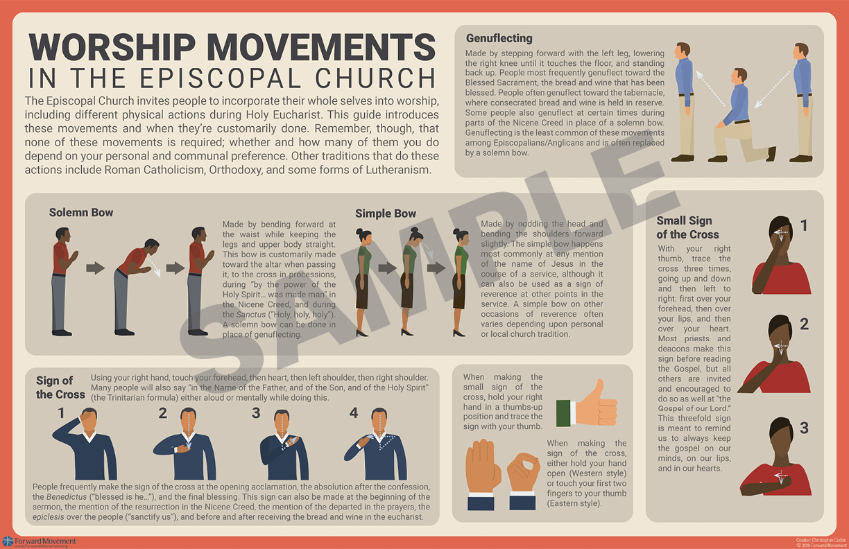 Church Movements Infographic