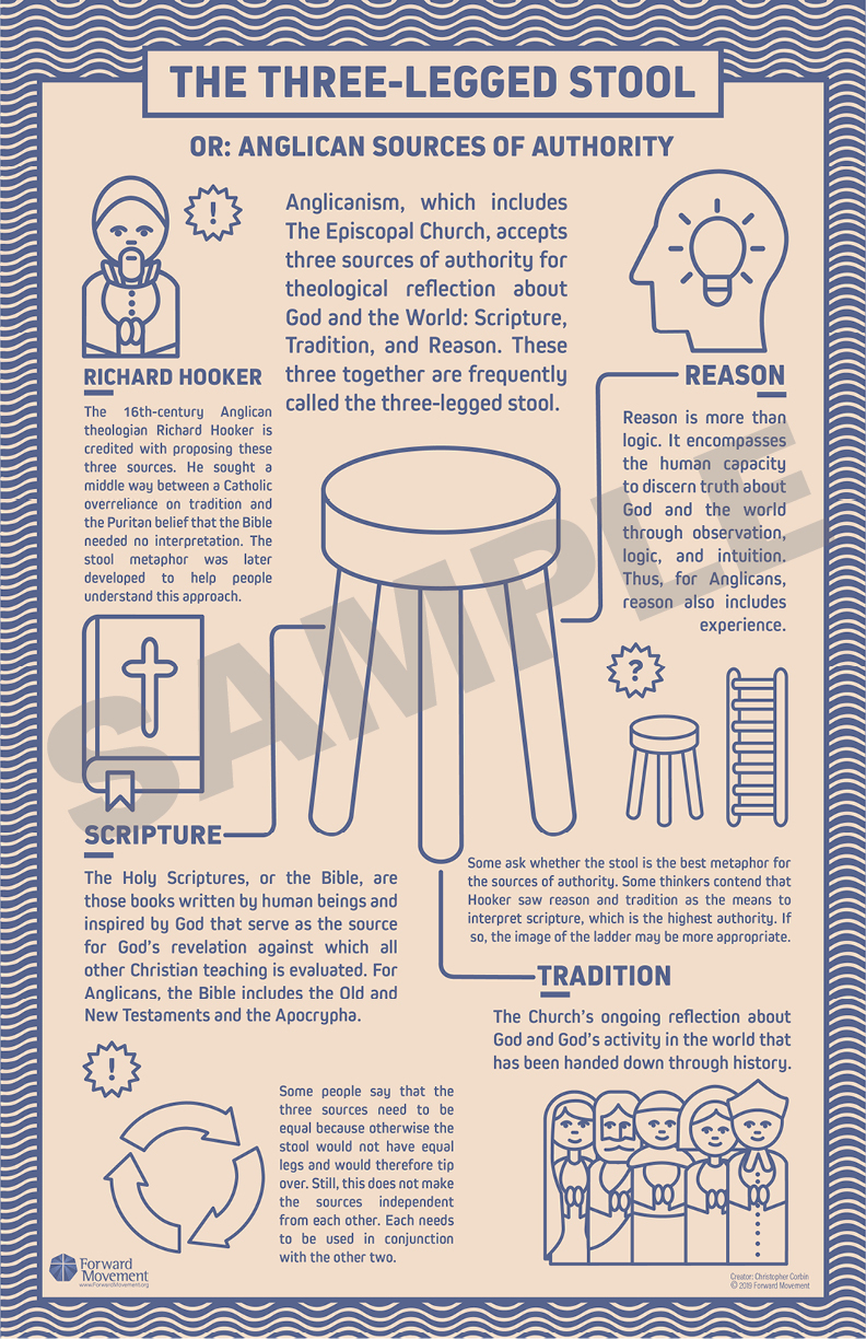 Three-Legged Stool Infographic