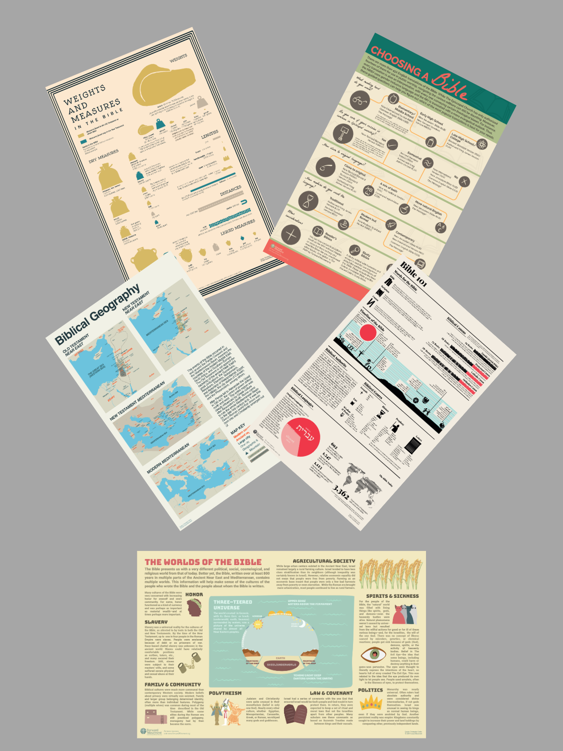 Intro to the Bible Infographics—Discipleship Bundle