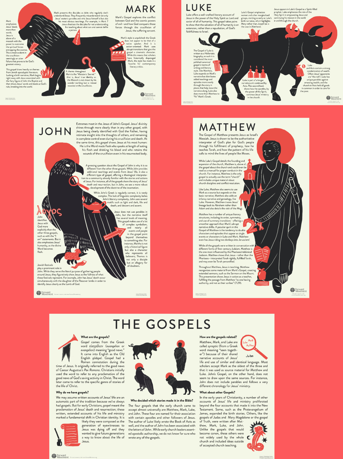 Intro to the Gospels Infographics—Discipleship Bundle